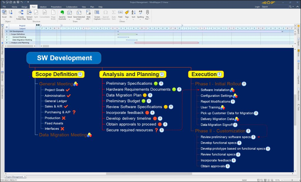 Project Management for Web 2